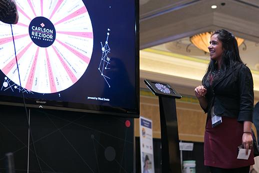 Hendlin Prize Wheel powered by Wheel Decide