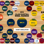 NCAA Tournament Bracket Simulator