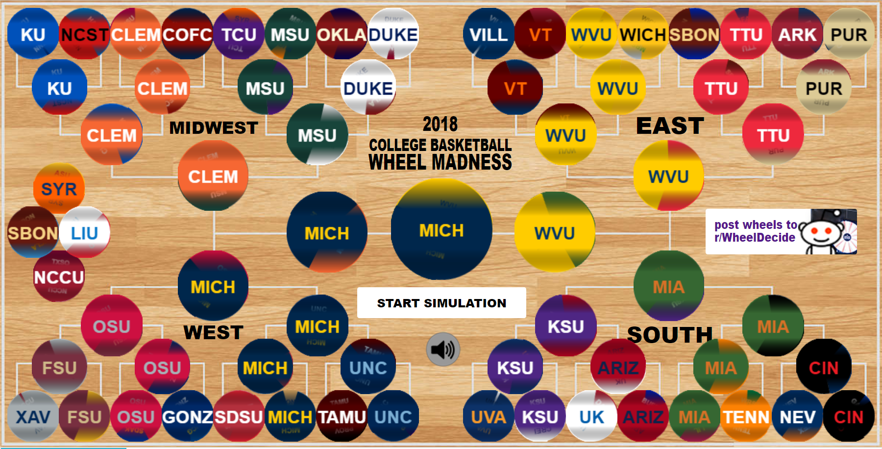 College Basketball Wheel Madness