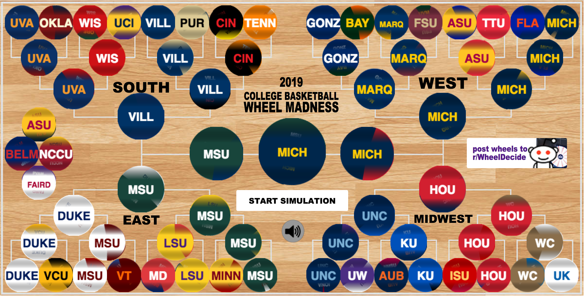 2020 march madness predictions