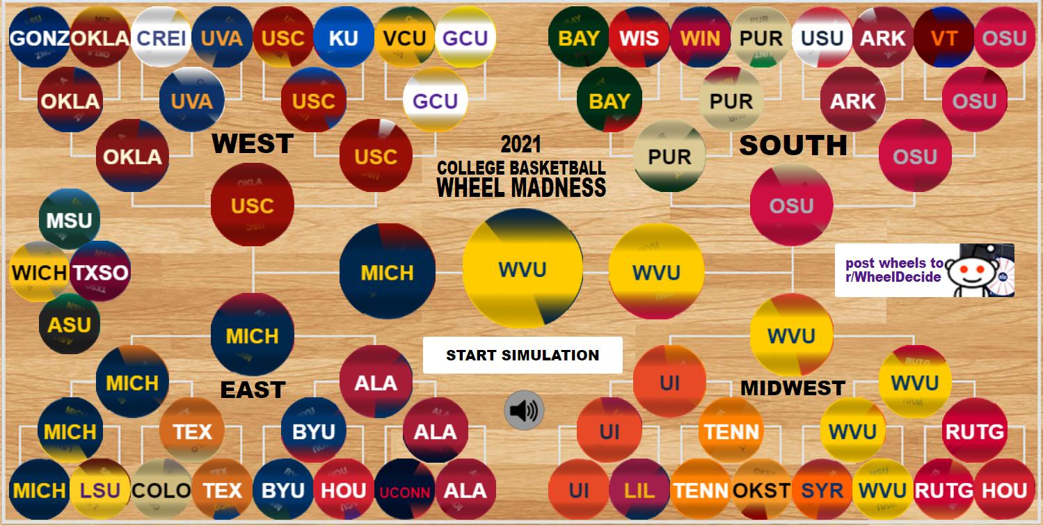 Wheel Madness 2021